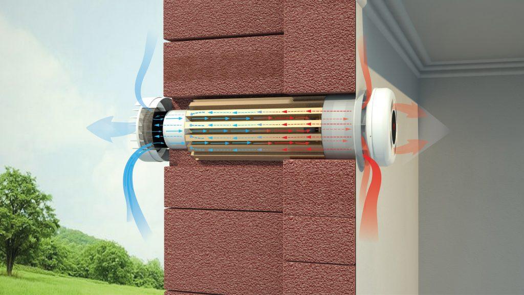 Energetski učinkovita ventilacija s povratom topline